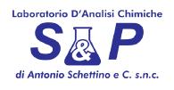 logo_laboratorio_schettino